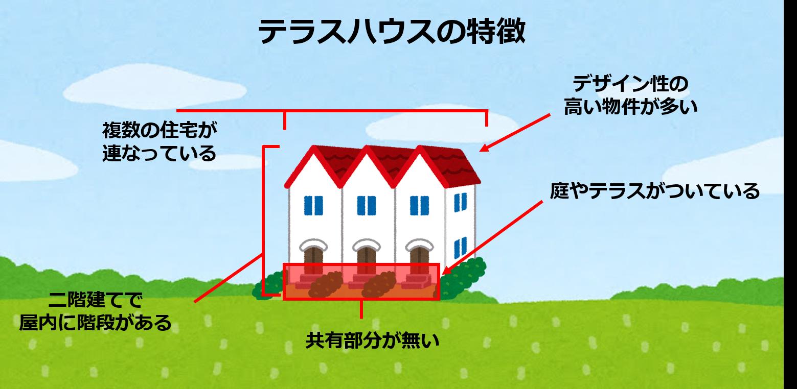 テラスハウスの特徴