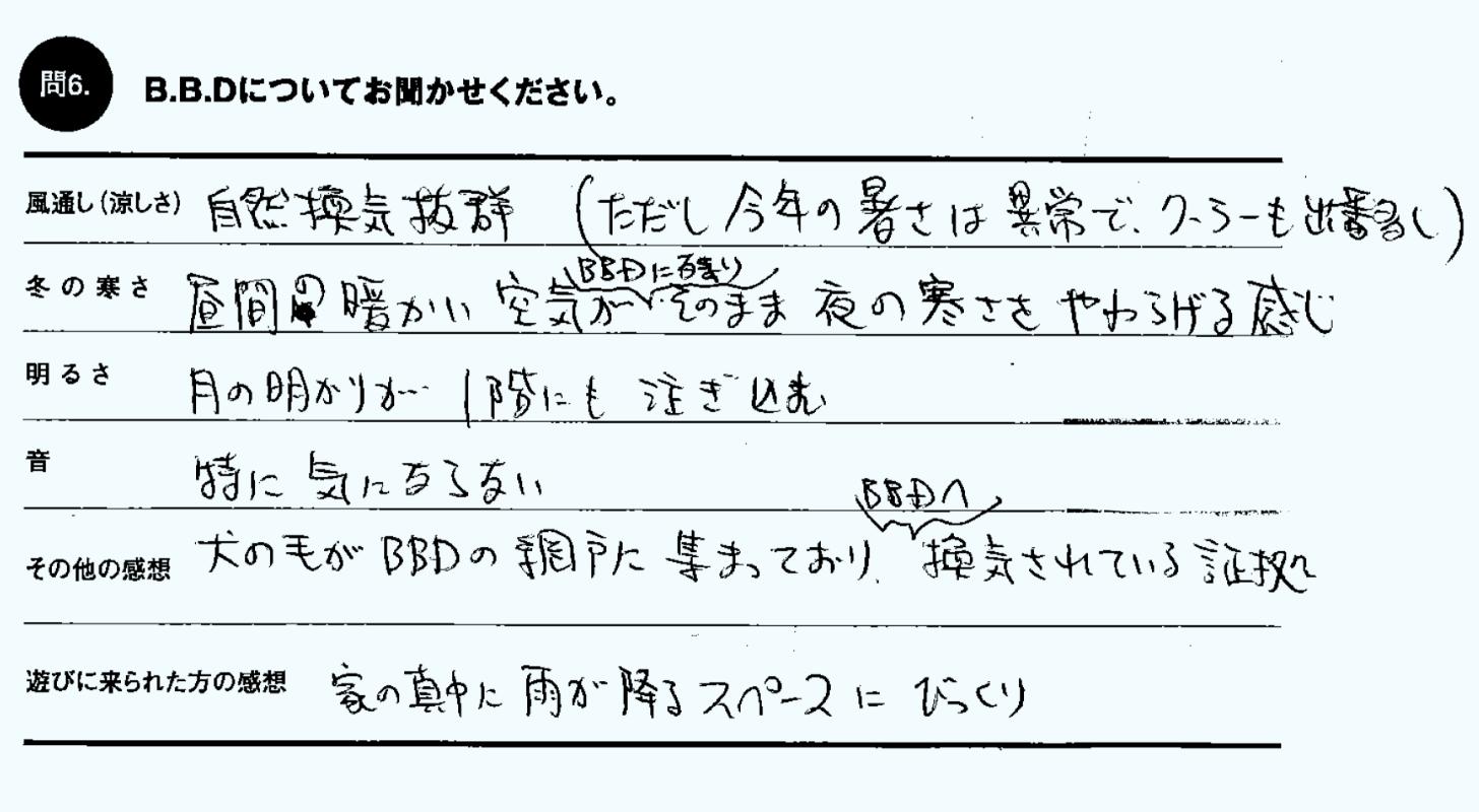 名古屋市在住 Tさんコメント